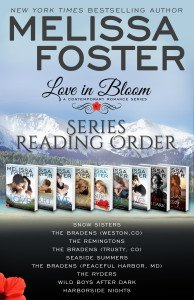 ReadingOrder_eBook COVER